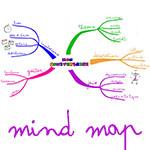 mind-map-anniv-1