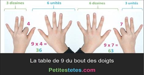 table de 92