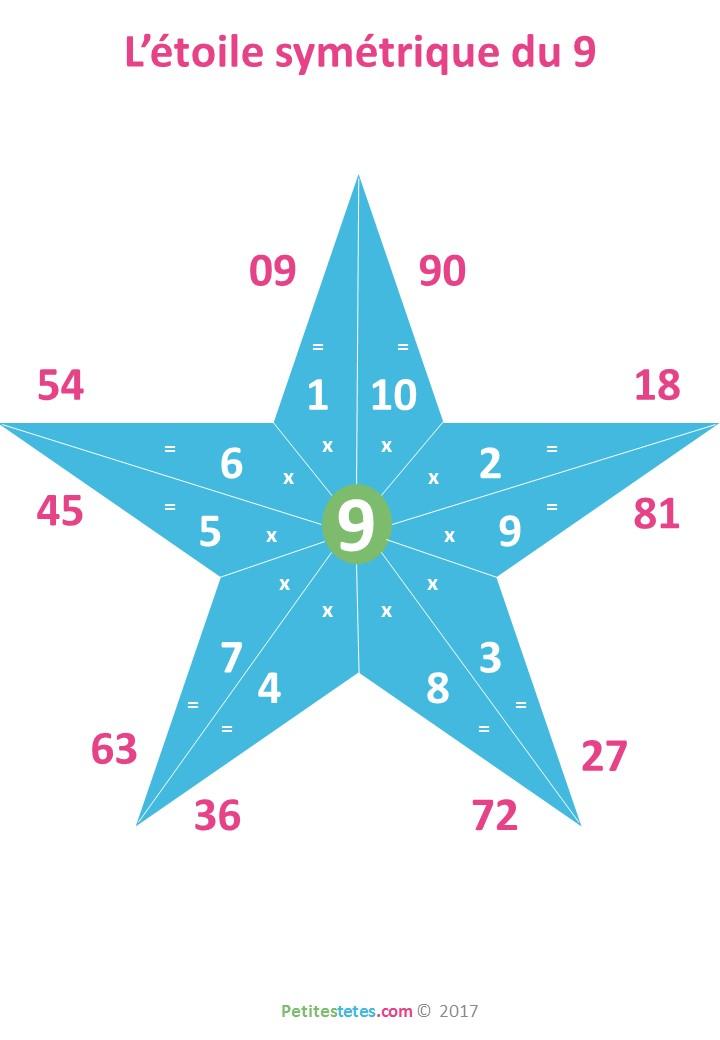 table de 9 etoile3