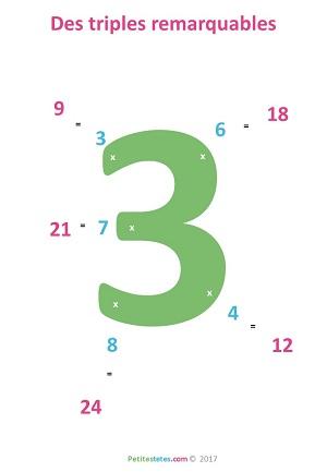table 3 triples